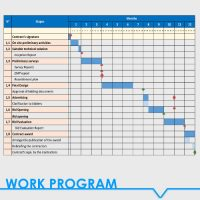 PLANNING & PROJECT MANAGEMENT